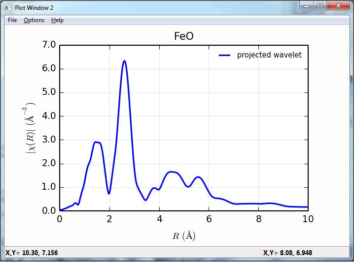 11 6  XAFS: Wavelet Transforms for XAFS — larch 0 9 45